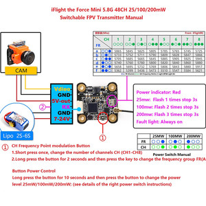 Видео передатчик iflight the force mini 25 100 200mw 5 8g на 48 каналов osd clearswitch