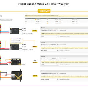 Полетный стек iflight succex micro f4 v1 5 12a 2-4s flight tower system 16x16 stack combo wiring diagram